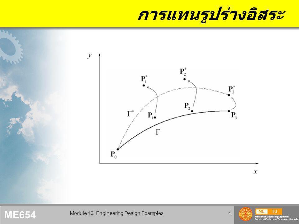METU Mechanical Engineering Department Faculty of Engineering, Thammasat University ME654 Module 10: Engineering Design Examples5 Bezier Spline Curves