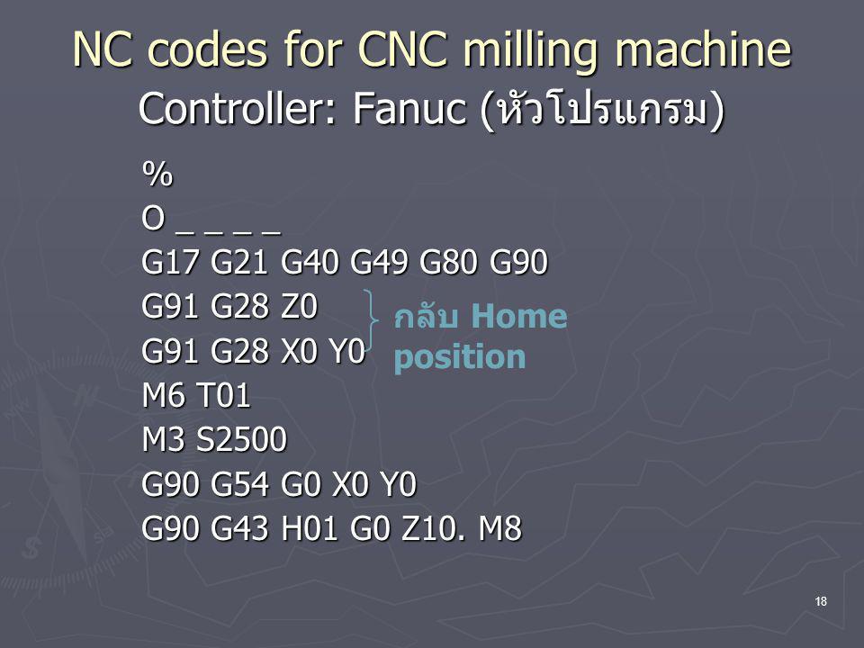 NC codes for CNC milling machine Controller: Fanuc ( หัวโปรแกรม ) % O _ _ _ _ G17 G21 G40 G49 G80 G90 G91 G28 Z0 G91 G28 X0 Y0 M6 T01 M3 S2500 G90 G54