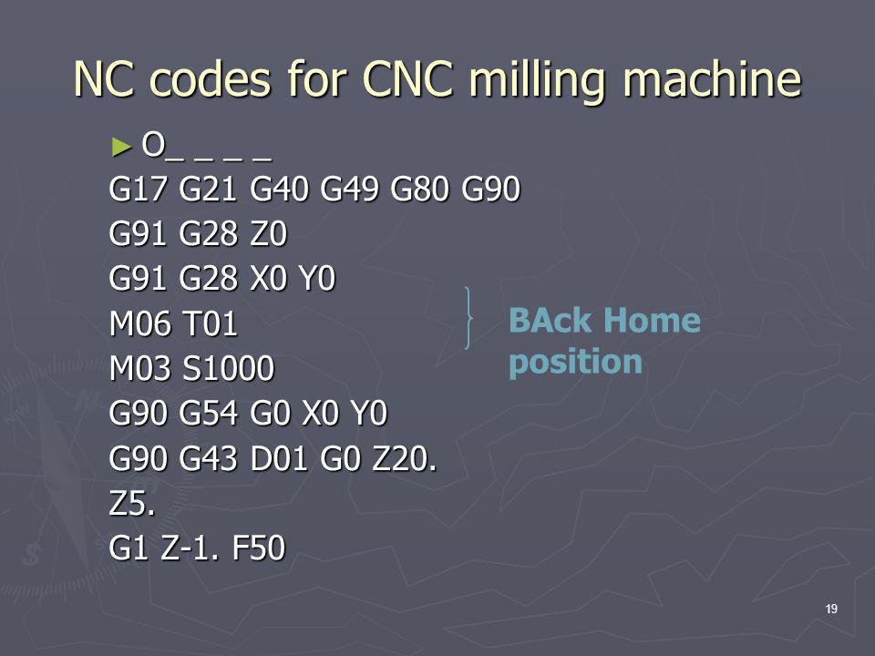 NC codes for CNC milling machine ► O_ _ _ _ G17 G21 G40 G49 G80 G90 G91 G28 Z0 G91 G28 X0 Y0 M06 T01 M03 S1000 G90 G54 G0 X0 Y0 G90 G43 D01 G0 Z20. Z5