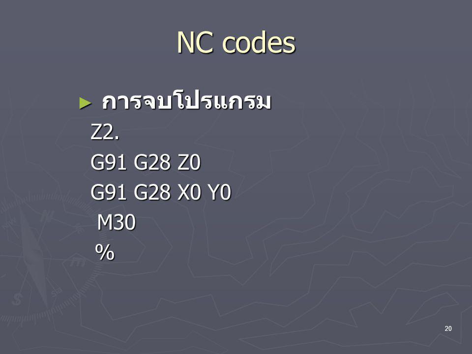 NC codes ► การจบโปรแกรม Z2. Z2. G91 G28 Z0 G91 G28 Z0 G91 G28 X0 Y0 G91 G28 X0 Y0 M30 M30 % 20
