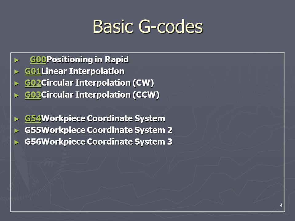 Basic G-codes ► G00Positioning in Rapid G00 ► G01Linear Interpolation G01 ► G02Circular Interpolation (CW) G02 ► G03Circular Interpolation (CCW) G03 ►