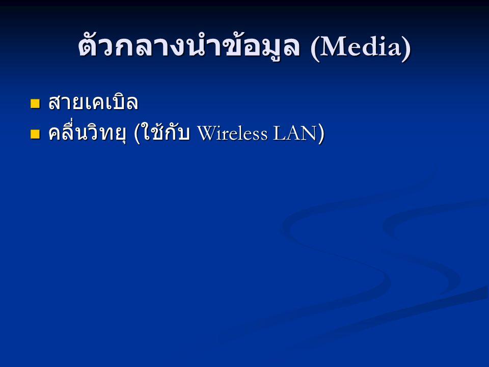 ตัวกลางนำข้อมูล (Media) สายเคเบิล สายเคเบิล คลื่นวิทยุ ( ใช้กับ Wireless LAN) คลื่นวิทยุ ( ใช้กับ Wireless LAN)