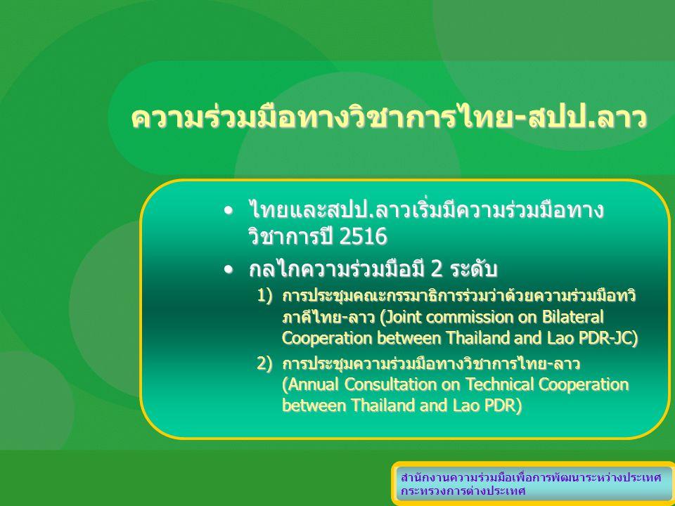 ความร่วมมือทางวิชาการไทย-สปป.ลาว สำนักงานความร่วมมือเพื่อการพัฒนาระหว่างประเทศ กระทรวงการต่างประเทศ ไทยและสปป.ลาวเริ่มมีความร่วมมือทาง วิชาการปี 2516ไ