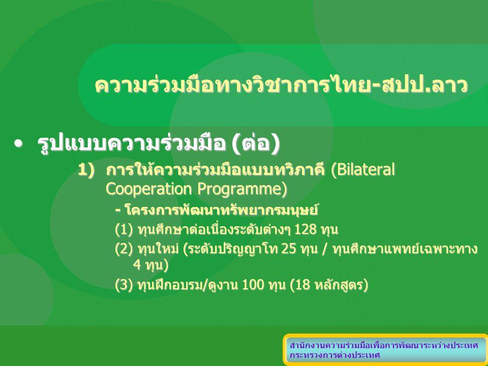 ความร่วมมือทางวิชาการไทย-สปป.ลาว รูปแบบความร่วมมือ (ต่อ)รูปแบบความร่วมมือ (ต่อ) 1)การให้ความร่วมมือแบบทวิภาคี (Bilateral Cooperation Programme) - โครง