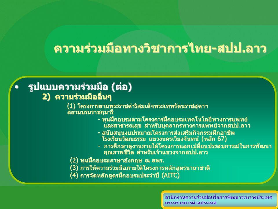 ความร่วมมือทางวิชาการไทย-สปป.ลาว สำนักงานความร่วมมือเพื่อการพัฒนาระหว่างประเทศ กระทรวงการต่างประเทศ รูปแบบความร่วมมือ (ต่อ)รูปแบบความร่วมมือ (ต่อ) 2)