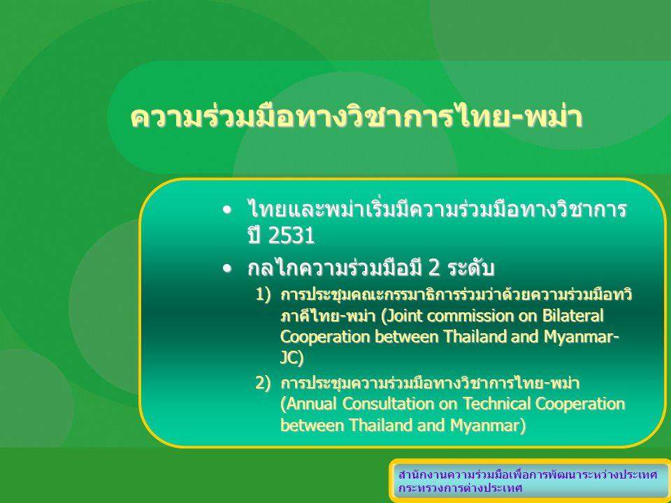 ความร่วมมือทางวิชาการไทย-พม่า สำนักงานความร่วมมือเพื่อการพัฒนาระหว่างประเทศ กระทรวงการต่างประเทศ ไทยและพม่าเริ่มมีความร่วมมือทางวิชาการ ปี 2531ไทยและพ