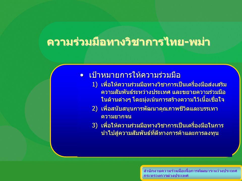 ความร่วมมือทางวิชาการไทย-พม่า สำนักงานความร่วมมือเพื่อการพัฒนาระหว่างประเทศ กระทรวงการต่างประเทศ เป้าหมายการให้ความร่วมมือเป้าหมายการให้ความร่วมมือ 1)