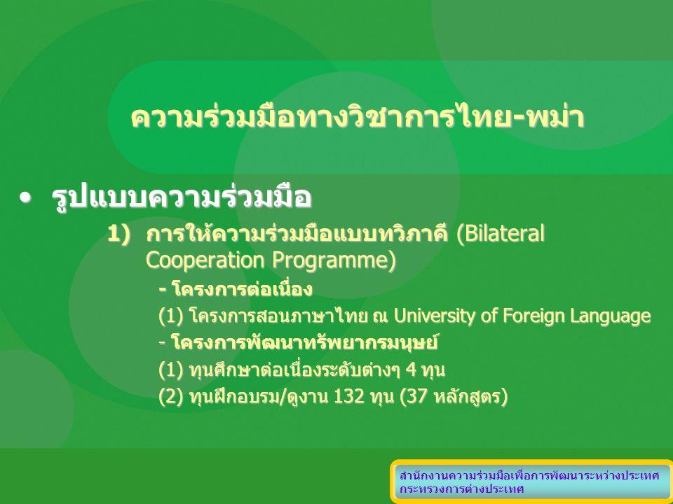 ความร่วมมือทางวิชาการไทย-พม่า รูปแบบความร่วมมือรูปแบบความร่วมมือ 1)การให้ความร่วมมือแบบทวิภาคี (Bilateral Cooperation Programme) - โครงการต่อเนื่อง (1