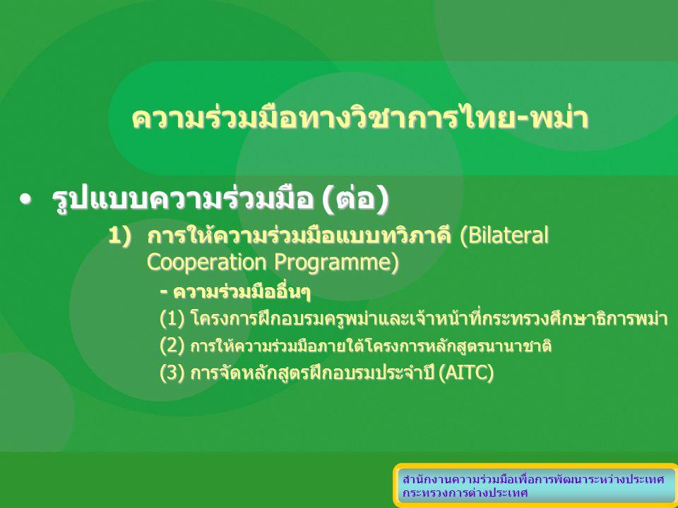 ความร่วมมือทางวิชาการไทย-พม่า รูปแบบความร่วมมือ (ต่อ)รูปแบบความร่วมมือ (ต่อ) 1)การให้ความร่วมมือแบบทวิภาคี (Bilateral Cooperation Programme) - ความร่ว