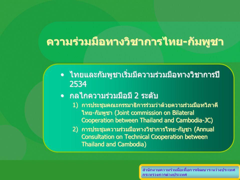 ไทยและกัมพูชาเริ่มมีความร่วมมือทางวิชาการปี 2534ไทยและกัมพูชาเริ่มมีความร่วมมือทางวิชาการปี 2534 กลไกความร่วมมือมี 2 ระดับกลไกความร่วมมือมี 2 ระดับ 1)