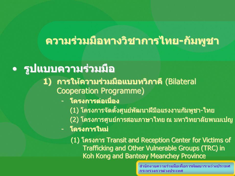 ความร่วมมือทางวิชาการไทย-กัมพูชา รูปแบบความร่วมมือรูปแบบความร่วมมือ 1)การให้ความร่วมมือแบบทวิภาคี (Bilateral Cooperation Programme) -โครงการต่อเนื่อง