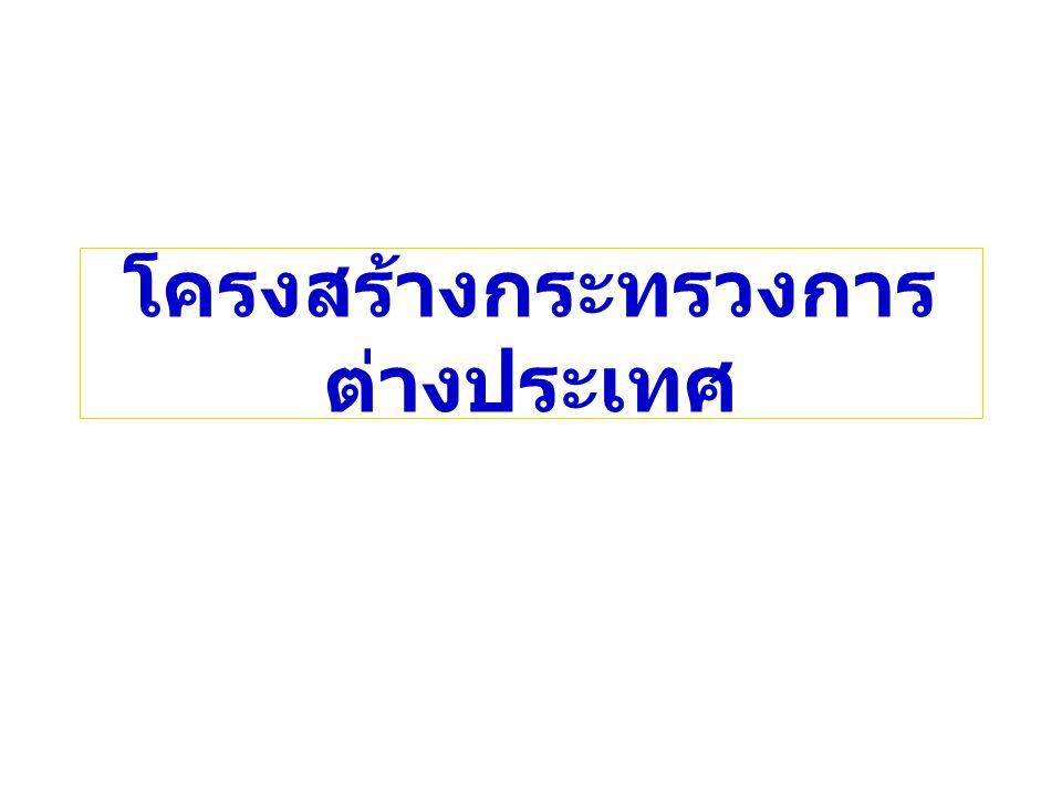 - กระทรวงขนาดเล็ก ( ระดับที่ 3) - ส่วนราชการในประเทศ 14 หน่วยงาน  ส่วนราชการระดับกรม 12 กรม  2 สำนักงาน ได้แก่ สำนักงานปลัดฯ สำนักงาน รมว.