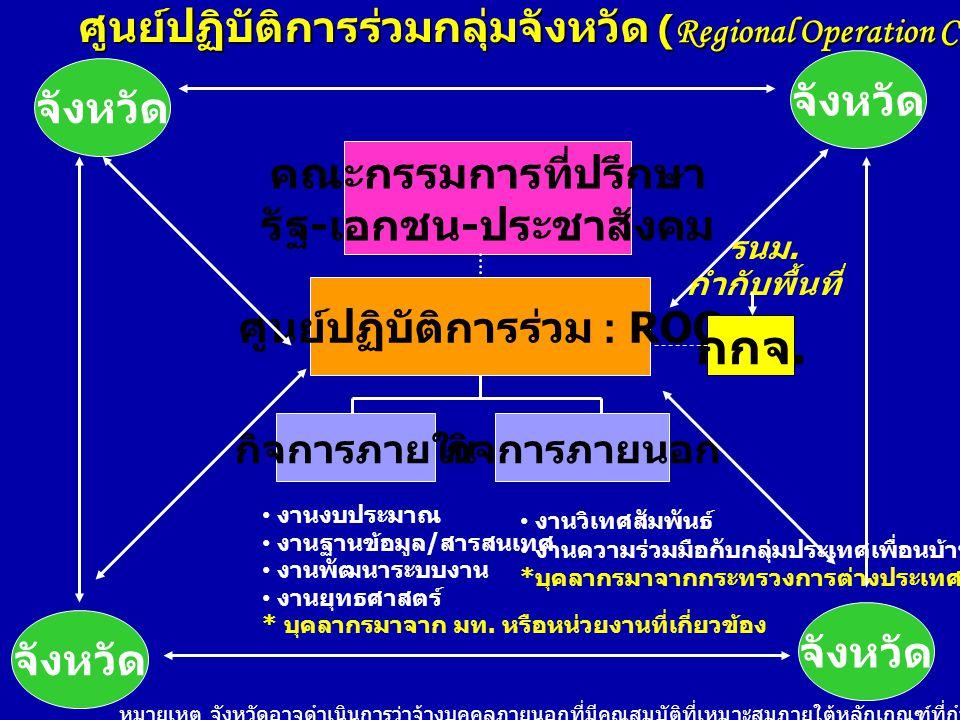 ศูนย์ปฏิบัติการร่วม : ROC จังหวัด กิจการภายในกิจการภายนอก คณะกรรมการที่ปรึกษา รัฐ - เอกชน - ประชาสังคม กกจ. ศูนย์ปฏิบัติการร่วมกลุ่มจังหวัด (Regional