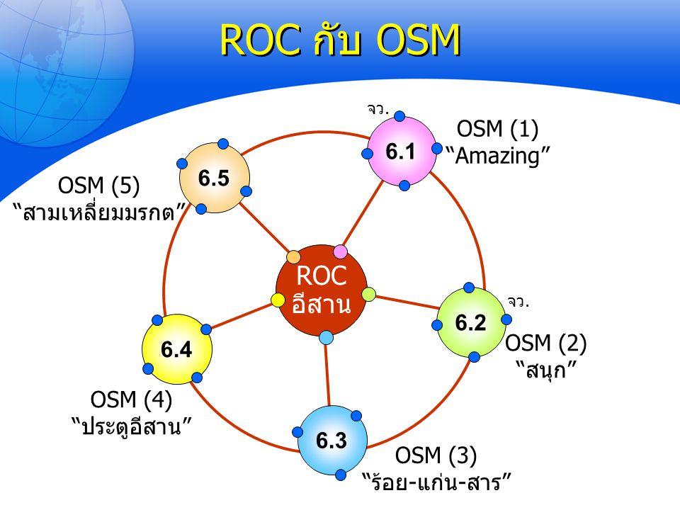 "ROC กับ OSM 6.1 6.5 6.4 6.3 6.2 ROC อีสาน จว. OSM (3) ""ร้อย-แก่น-สาร"" OSM (4) ""ประตูอีสาน"" OSM (5) ""สามเหลี่ยมมรกต"" OSM (1) ""Amazing"" OSM (2) ""สนุก"""