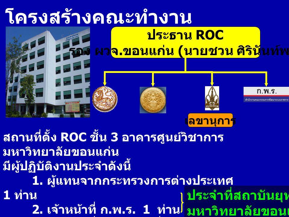 โครงสร้างคณะทำงาน ประธาน ROC รอง ผวจ. ขอนแก่น ( นายชวน ศิรินันท์พร ) เลขานุการ สถานที่ตั้ง ROC ชั้น 3 อาคารศูนย์วิชาการ มหาวิทยาลัยขอนแก่น มีผู้ปฏิบัต