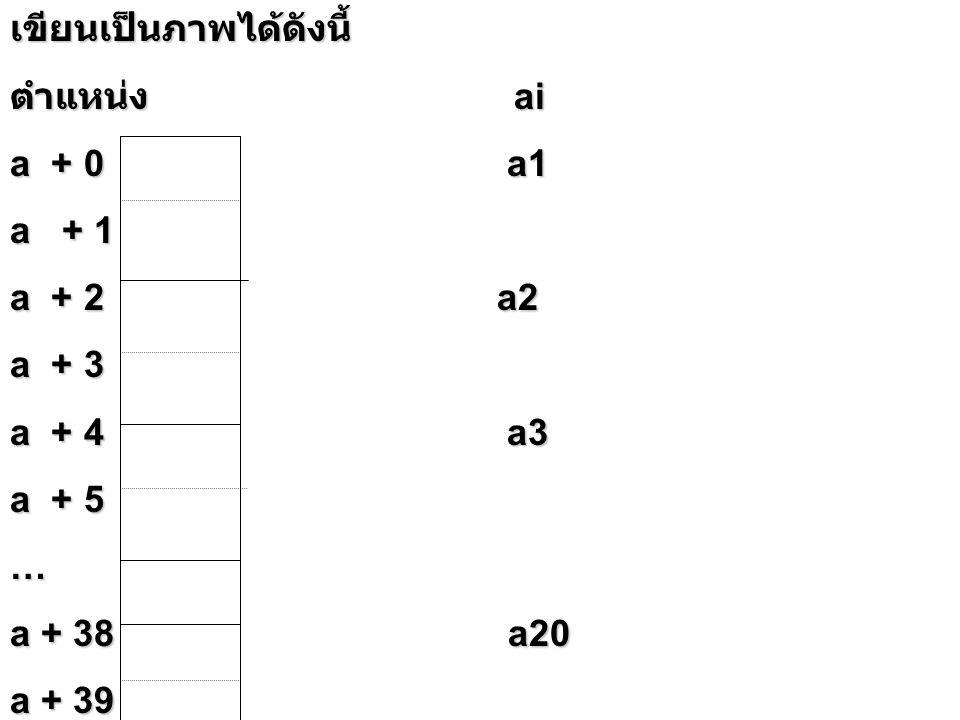 เขียนเป็นภาพได้ดังนี้ ตำแหน่ง ai a + 0 a1 a + 1 a + 2 a2 a + 3 a + 4 a3 a + 5 … a + 38 a20 a + 39