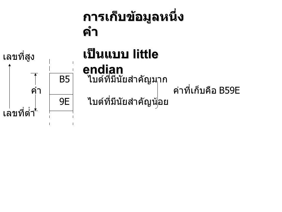 เลขที่สูง B5 ไบต์ที่มีนัยสำคัญมาก คำ ค่าที่เก็บคือ B59E 9E ไบต์ที่มีนัยสำคัญน้อย เลขที่ต่ำ การเก็บข้อมูลหนึ่ง คำ เป็นแบบ little endian