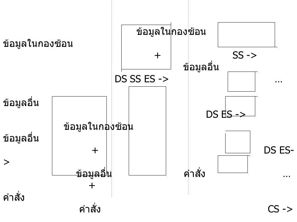 ข้อมูลในกองซ้อน ข้อมูลในกองซ้อน + SS -> ข้อมูลอื่น DS SS ES -> … ข้อมูลอื่น DS ES -> ข้อมูลในกองซ้อน ข้อมูลอื่น + DS ES- > ข้อมูลอื่น คำสั่ง … + คำสั่