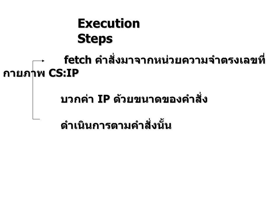 fetch คำสั่งมาจากหน่วยความจำตรงเลขที่ กายภาพ CS:IP บวกค่า IP ด้วยขนาดของคำสั่ง บวกค่า IP ด้วยขนาดของคำสั่ง ดำเนินการตามคำสั่งนั้น ดำเนินการตามคำสั่งนั