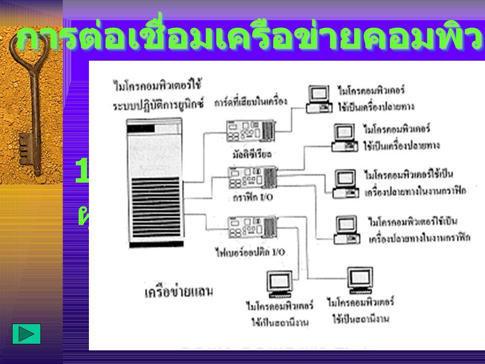การต่อเชื่อมเครือข่ายคอมพิวเตอร์การต่อเชื่อมเครือข่ายคอมพิวเตอร์ 1.