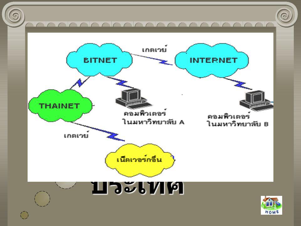 การสร้าง เครือข่าย ระหว่าง ประเทศ