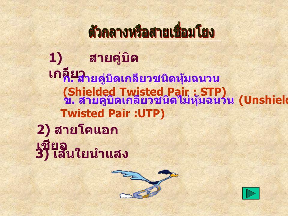 1) เครื่องบริการปลายทาง 2) เครื่องบริการงานพิมพ์ 3) เครื่องบริการซีดีรอม 4) เครื่องขยายสัญญาณ 5) บริดจ์ 6) อุปกรณ์จัดเส้นทาง