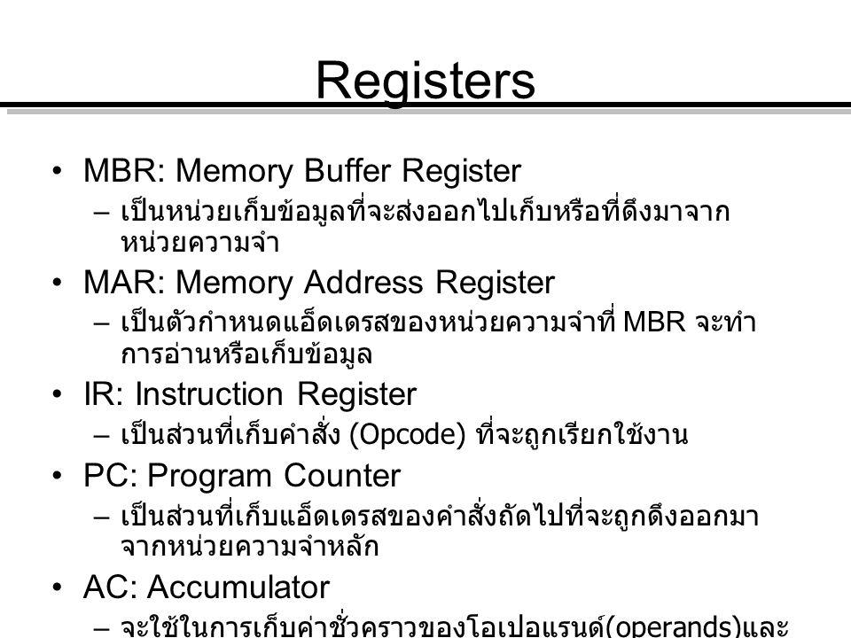 Registers MBR: Memory Buffer Register – เป็นหน่วยเก็บข้อมูลที่จะส่งออกไปเก็บหรือที่ดึงมาจาก หน่วยความจำ MAR: Memory Address Register – เป็นตัวกำหนดแอ็