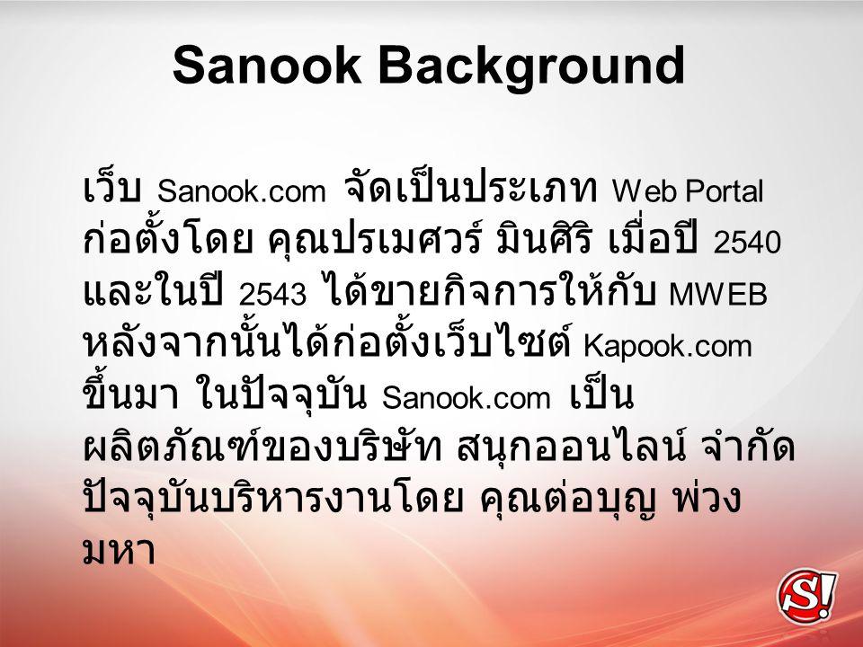 Sanook Background เว็บ Sanook.com จัดเป็นประเภท Web Portal ก่อตั้งโดย คุณปรเมศวร์ มินศิริ เมื่อปี 2540 และในปี 2543 ได้ขายกิจการให้กับ MWEB หลังจากนั้นได้ก่อตั้งเว็บไซต์ Kapook.com ขึ้นมา ในปัจจุบัน Sanook.com เป็น ผลิตภัณฑ์ของบริษัท สนุกออนไลน์ จำกัด ปัจจุบันบริหารงานโดย คุณต่อบุญ พ่วง มหา