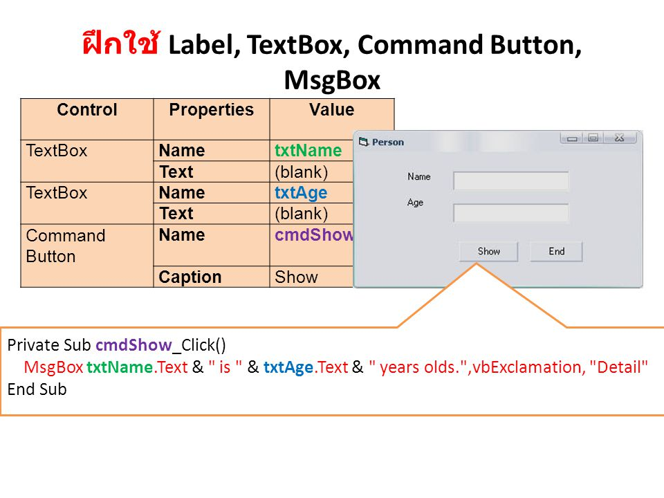 ฝึกใช้ Label, TextBox, Command Button, MsgBox ControlPropertiesValue TextBoxNametxtName Text(blank) TextBoxNametxtAge Text(blank) Command Button NamecmdShow CaptionShow Private Sub cmdShow_Click() MsgBox txtName.Text & is & txtAge.Text & years olds. ,vbExclamation, Detail End Sub