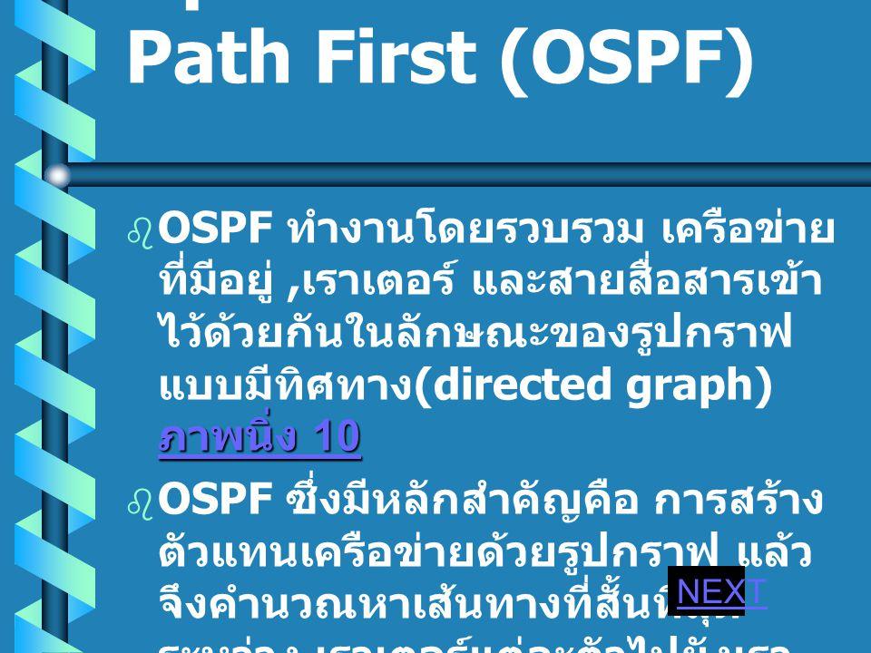  ภาพนิ่ง 10  OSPF ทำงานโดยรวบรวม เครือข่าย ที่มีอยู่, เราเตอร์ และสายสื่อสารเข้า ไว้ด้วยกันในลักษณะของรูปกราฟ แบบมีทิศทาง (directed graph) ภาพนิ่ง 1