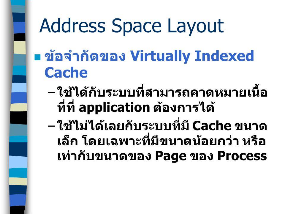 0xffff0f ff Address Space Tex t Sta ck Dat a Cac he 24 K 0x0 0xff 0x8000 60fff. 0x8000 6000 0xffff0 000 Address Space Layout Virtually Indexed Cache 4