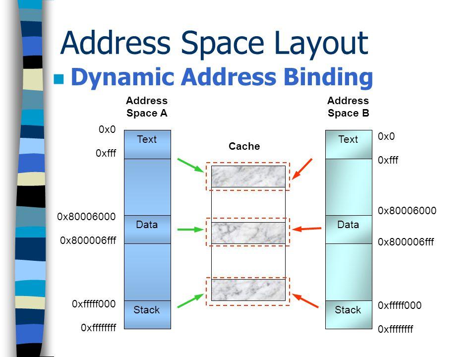 Address Space Layout ข้อจำกัดของ Virtually Indexed Cache – ใช้ได้กับระบบที่สามารถคาดหมายเนื้อ ที่ที่ application ต้องการได้ – ใช้ไม่ได้เลยกับระบบที่มี