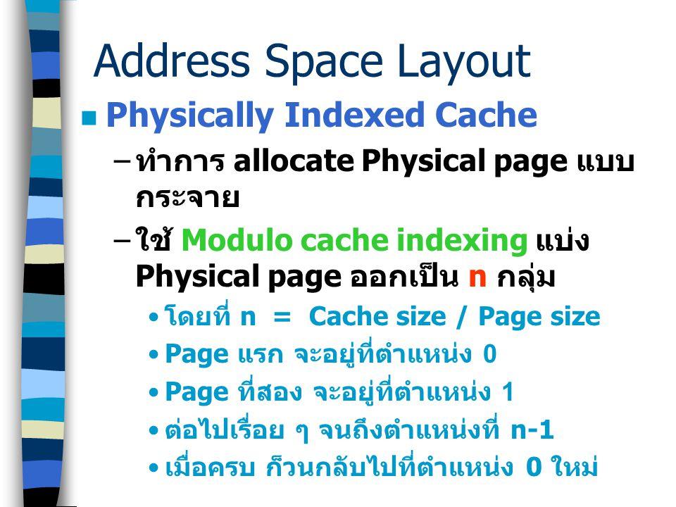 Address Space Layout ข้อจำกัดของ Dynamic Address Binding – ข้อตกลงต่าง ๆ รวมถึง Starting address มาตรฐาน หายไป ทำให้ เสียเวลาตรวจสอบโปรแกรมมากขึ้น – ใ