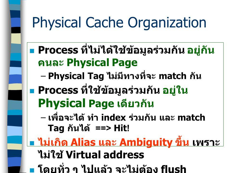 Physical Cache Organization ข้อดีของ Physical Cache – ไม่มีปัญหาเรื่อง Ambiguity และ Alias – ไม่ต้องทำการ flush CPU Physical Cache Main Memory MMU Vir