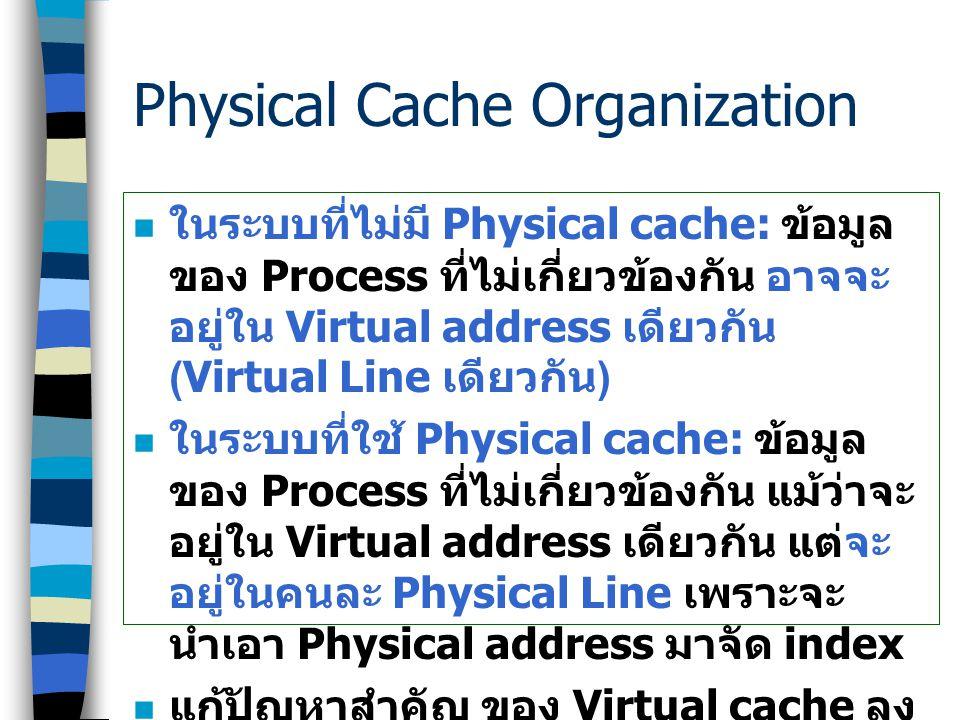 Physical Cache Organization Process ที่ไม่ได้ใช้ข้อมูลร่วมกัน อยู่กัน คนละ Physical Page –Physical Tag ไม่มีทางที่จะ match กัน Process ที่ใช้ข้อมูลร่ว