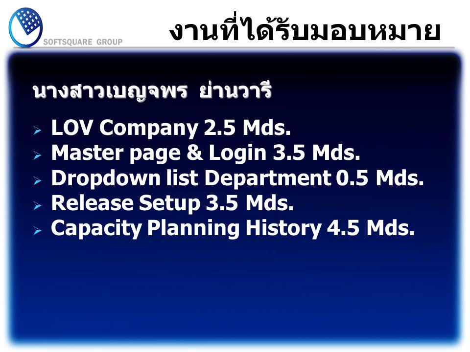 งานที่ได้รับมอบหมาย นางสาวเบญจพร ย่านวารี  LOV Company 2.5 Mds.  Master page & Login 3.5 Mds.  Dropdown list Department 0.5 Mds.  Release Setup 3.