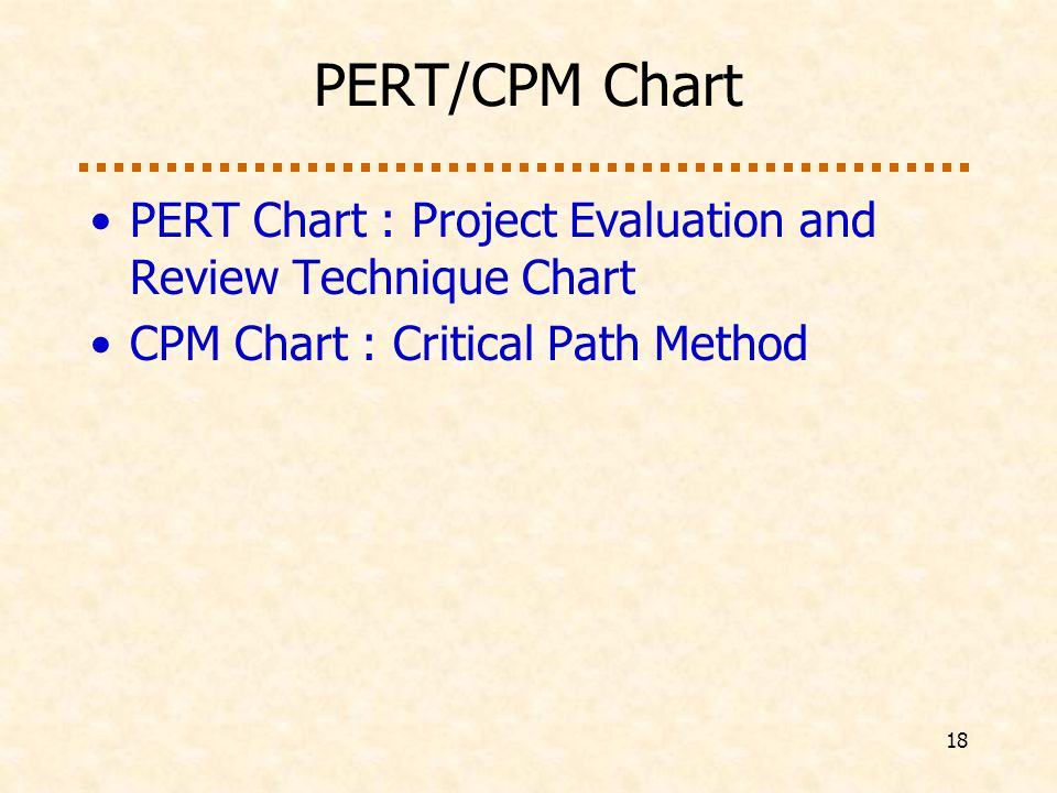 18 PERT/CPM Chart PERT Chart : Project Evaluation and Review Technique Chart CPM Chart : Critical Path Method