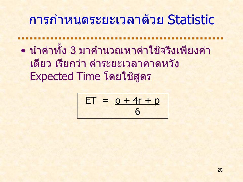 28 การกำหนดระยะเวลาด้วย Statistic นำค่าทั้ง 3 มาคำนวณหาค่าใช้จริงเพียงค่า เดียว เรียกว่า ค่าระยะเวลาคาดหวัง Expected Time โดยใช้สูตร ET = o + 4r + p 6