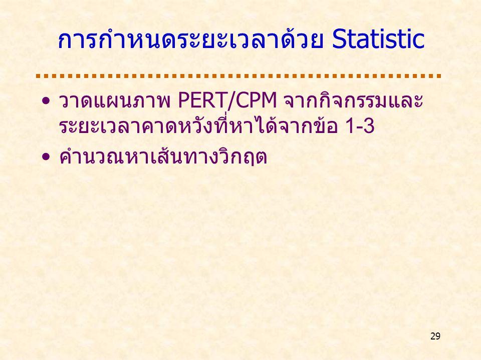 29 การกำหนดระยะเวลาด้วย Statistic วาดแผนภาพ PERT/CPM จากกิจกรรมและ ระยะเวลาคาดหวังที่หาได้จากข้อ 1-3 คำนวณหาเส้นทางวิกฤต