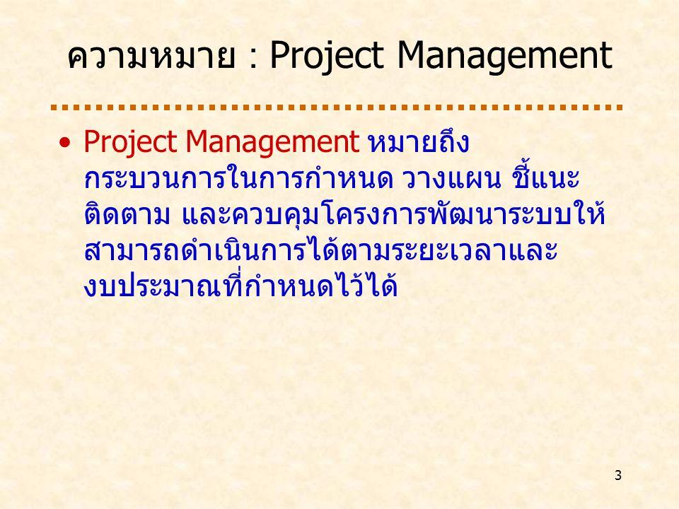 24 CPM Chart 15 2 6 3 6 42 5 5.5 6 5 7 3 8 1 ออกแบบรายงาน ออกแบบหน้าจอเขียนโปรแกรมทดสอบ โปรแกรม ติดตั้ง โปรแกรม จัดทำเอกสาร ออกแบบ ฐานข้อมูล