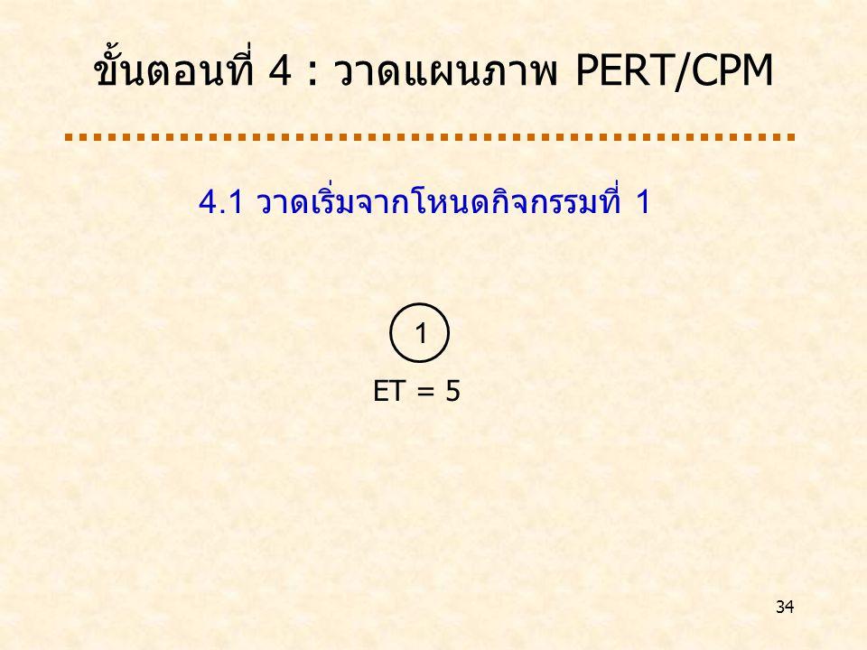 34 ขั้นตอนที่ 4 : วาดแผนภาพ PERT/CPM 4.1 วาดเริ่มจากโหนดกิจกรรมที่ 1 1 ET = 5