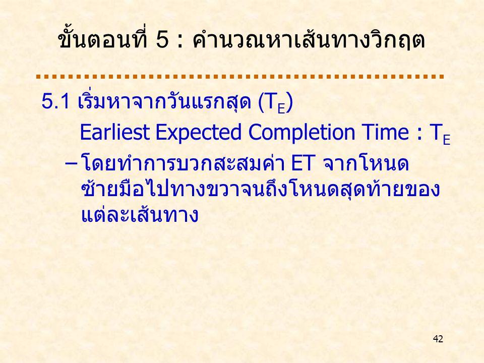 42 ขั้นตอนที่ 5 : คำนวณหาเส้นทางวิกฤต 5.1 เริ่มหาจากวันแรกสุด (T E ) Earliest Expected Completion Time : T E –โดยทำการบวกสะสมค่า ET จากโหนด ซ้ายมือไปทางขวาจนถึงโหนดสุดท้ายของ แต่ละเส้นทาง