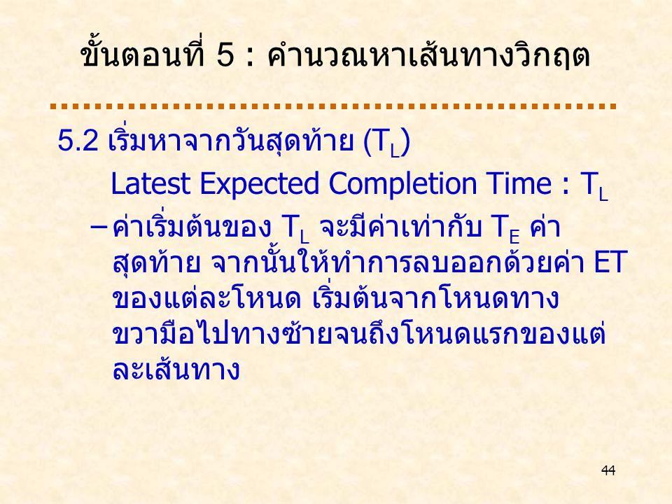 44 ขั้นตอนที่ 5 : คำนวณหาเส้นทางวิกฤต 5.2 เริ่มหาจากวันสุดท้าย (T L ) Latest Expected Completion Time : T L –ค่าเริ่มต้นของ T L จะมีค่าเท่ากับ T E ค่า สุดท้าย จากนั้นให้ทำการลบออกด้วยค่า ET ของแต่ละโหนด เริ่มต้นจากโหนดทาง ขวามือไปทางซ้ายจนถึงโหนดแรกของแต่ ละเส้นทาง