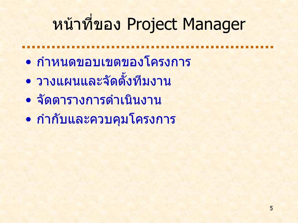 6 ทักษะของ Project Manager ความเป็นผู้นำ การจัดการ แก้ปัญหาต่าง ๆ ที่เกิดขึ้น บริหารทีมงาน การบริหารงานเมื่อเกิดการเปลี่ยนแปลงหรือ ในสภาวะที่มีความเสี่ยง
