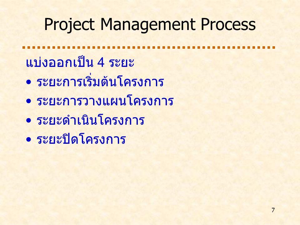7 Project Management Process แบ่งออกเป็น 4 ระยะ ระยะการเริ่มต้นโครงการ ระยะการวางแผนโครงการ ระยะดำเนินโครงการ ระยะปิดโครงการ