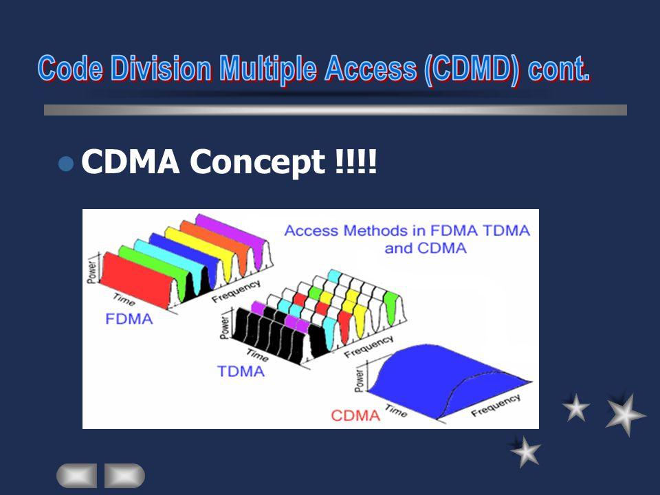 CDMA Concept !!!!
