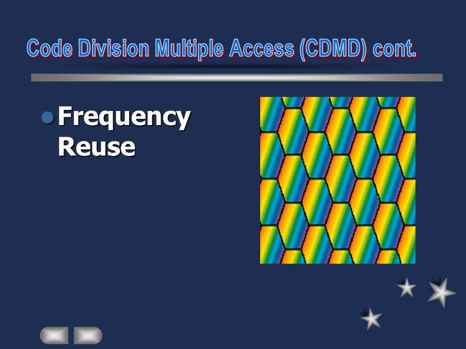 CDMA Network CDMA Network