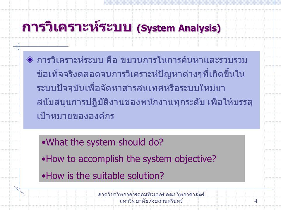 ภาควิชาวิทยาการคอมพิวเตอร์ คณะวิทยาศาสตร์ มหาวิทยาลัยสงขลานครินทร์4 การวิเคราะห์ระบบ (System Analysis) การวิเคราะห์ระบบ คือ ขบวนการในการค้นหาและรวบรวม
