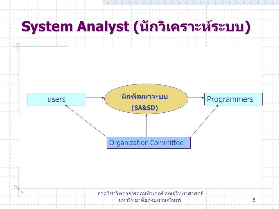 ภาควิชาวิทยาการคอมพิวเตอร์ คณะวิทยาศาสตร์ มหาวิทยาลัยสงขลานครินทร์5 System Analyst (นักวิเคราะห์ระบบ) นักพัฒนาระบบ(SA&SD) usersProgrammers Organizatio