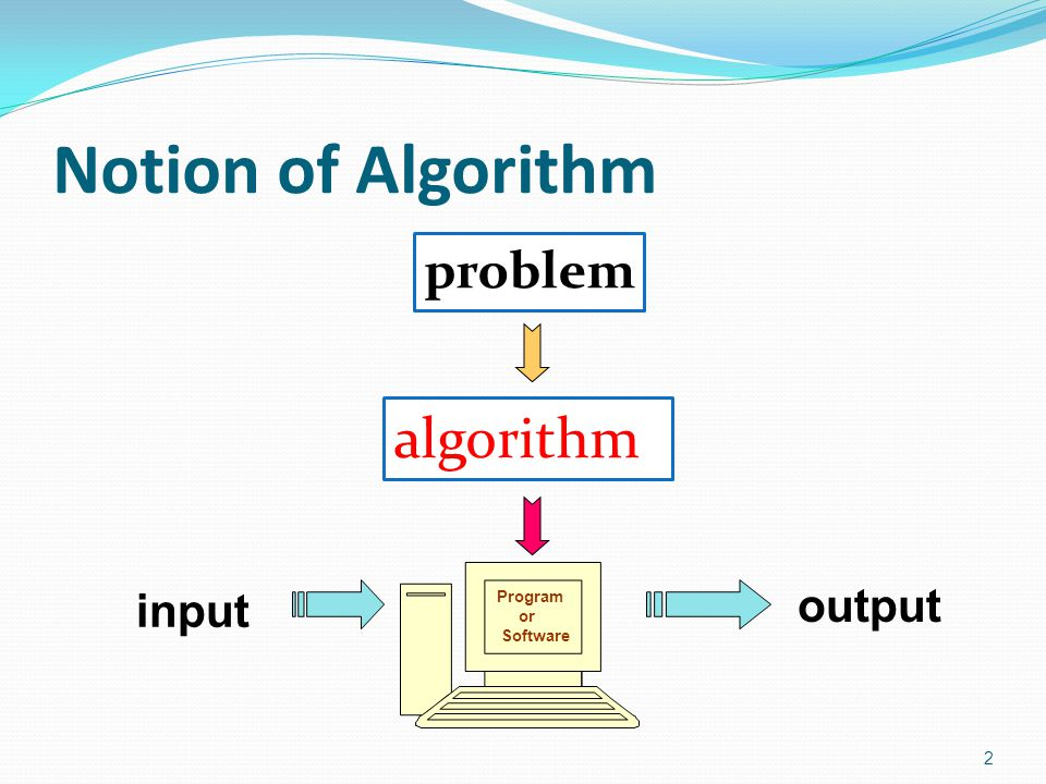 Sequence Control Assignment stmt. Input/Output stmt. 23